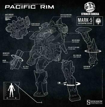 Pacific Rim Striker Eureka schematic