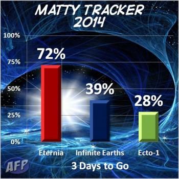 Matty Tracker 2014 - T-3