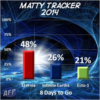 Matty Tracker 2014 - T-8